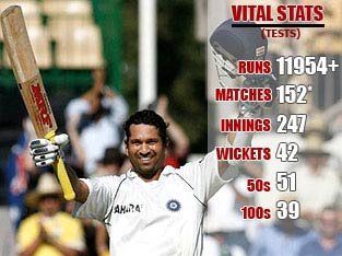 Sachin Tendulkar - World record