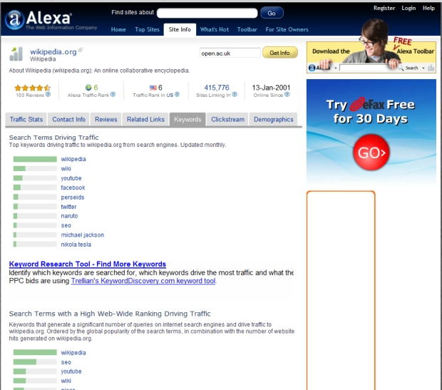 "According to Alexa - Keyword ""SEO"" drives high traffic to Wikipedia"