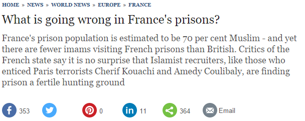 What is going wrong in France s prisons Telegraph