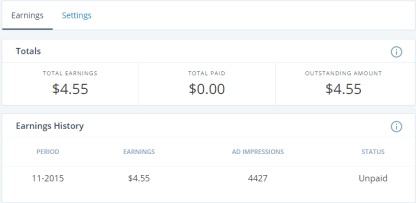 WordAds Earnings ‹ Cafe Arjun 15 times Wordpress Top Blog — WordPress.com